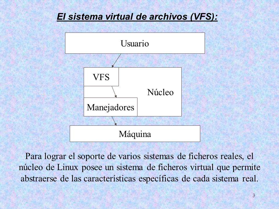 El sistema virtual de archivos (VFS):