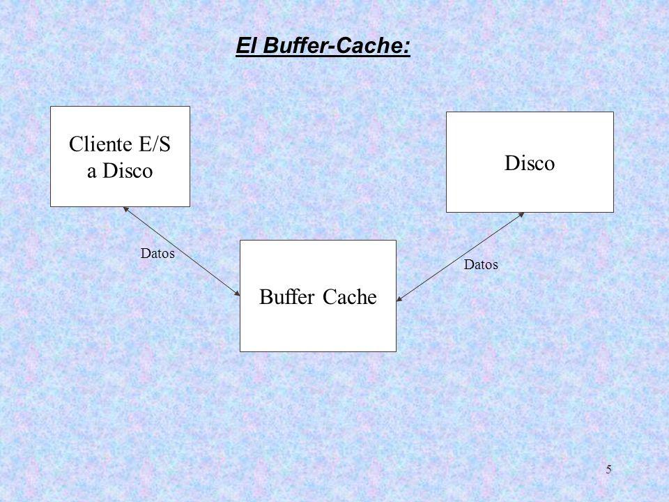 El Buffer-Cache: Cliente E/S a Disco Disco Datos Buffer Cache Datos