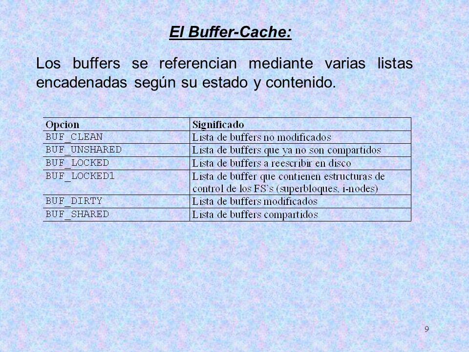 El Buffer-Cache:Los buffers se referencian mediante varias listas encadenadas según su estado y contenido.