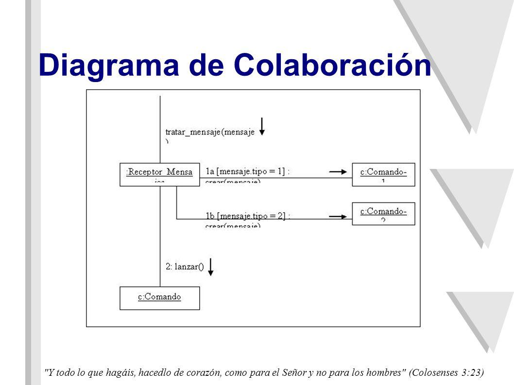 Modelo Dinámico (II) Prof. Leonid Tineo Departamento de Computación ...