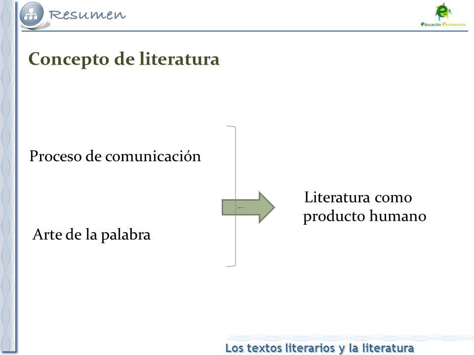 Literatura como producto humano