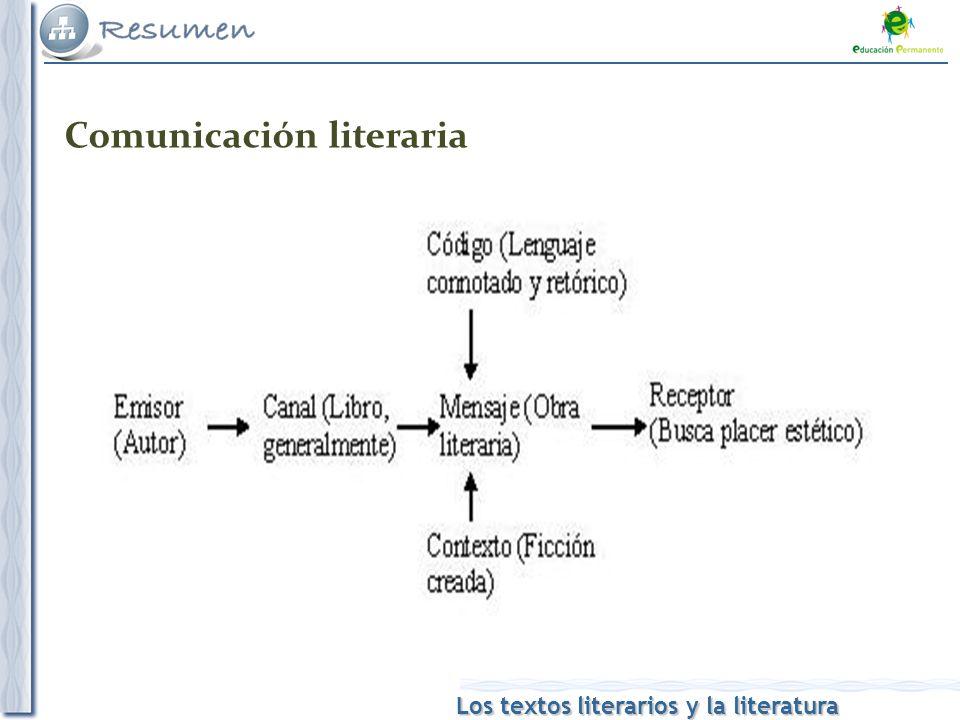 Comunicación literaria