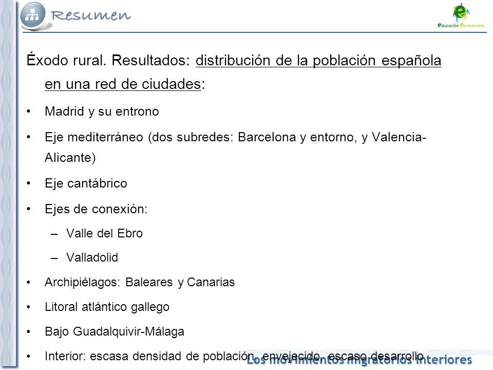 Éxodo rural. Resultados: distribución de la población española en una red de ciudades: