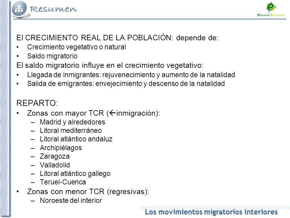 REPARTO: El CRECIMIENTO REAL DE LA POBLACIÓN: depende de: