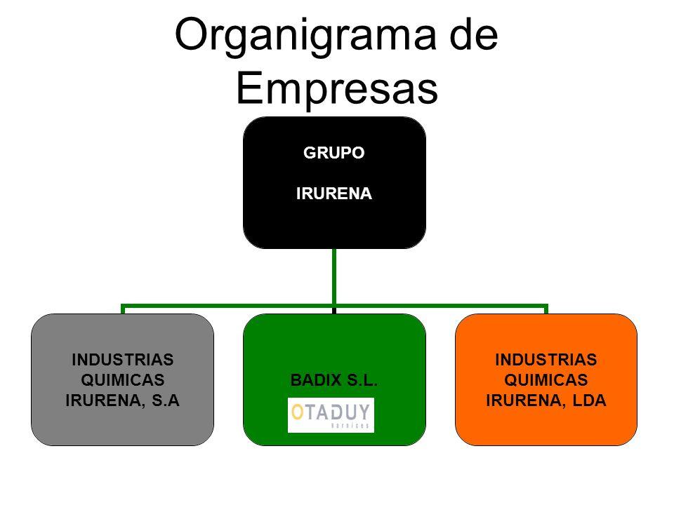 Organigrama de Empresas