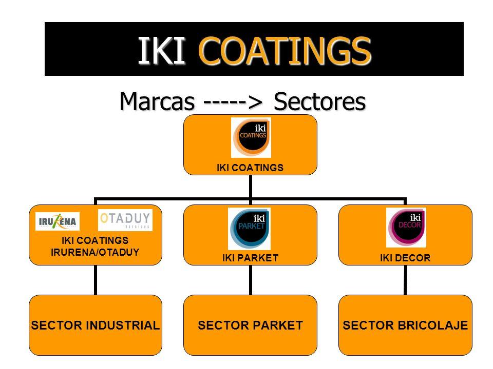Marcas -----> Sectores