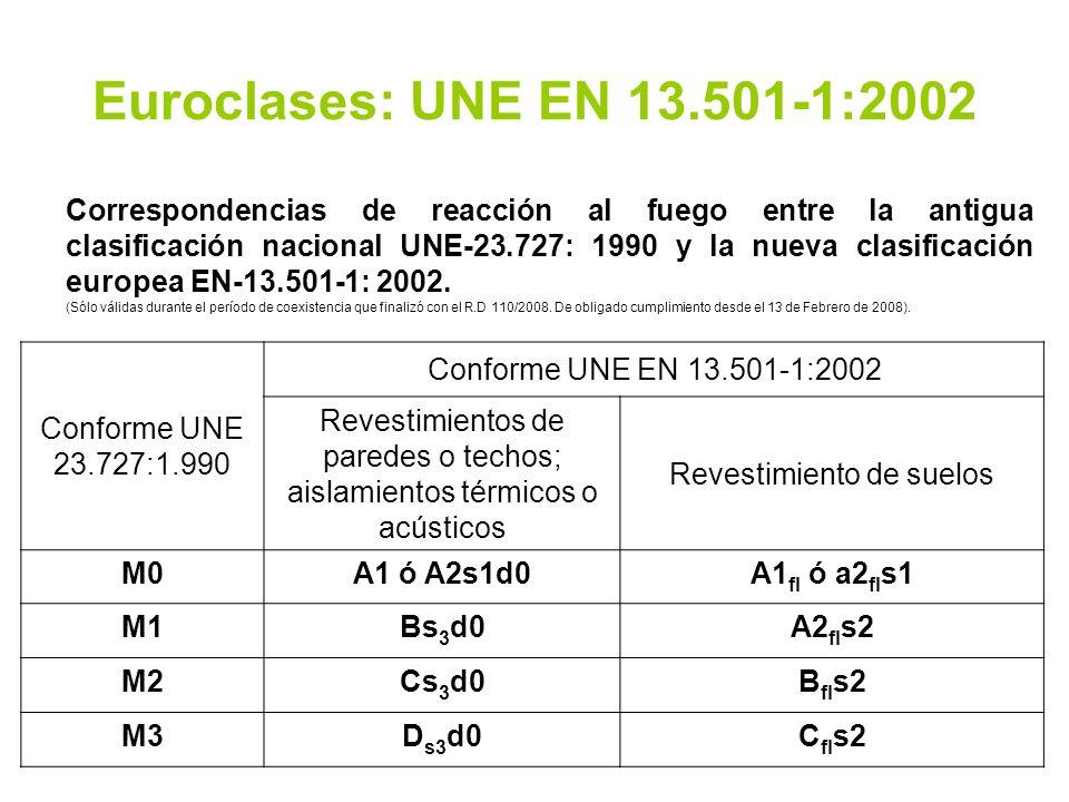 Euroclases: UNE EN 13.501-1:2002