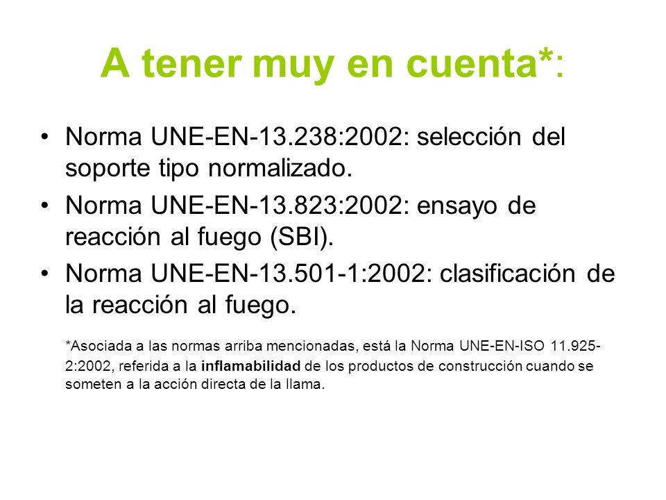 A tener muy en cuenta*:Norma UNE-EN-13.238:2002: selección del soporte tipo normalizado.