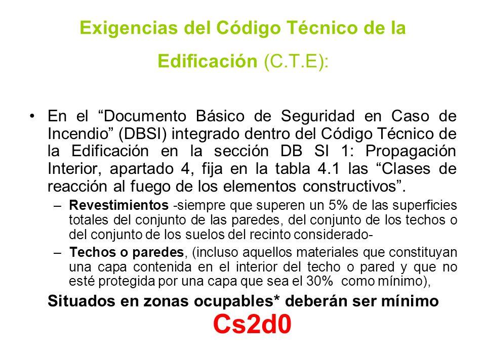 Exigencias del Código Técnico de la Edificación (C.T.E):
