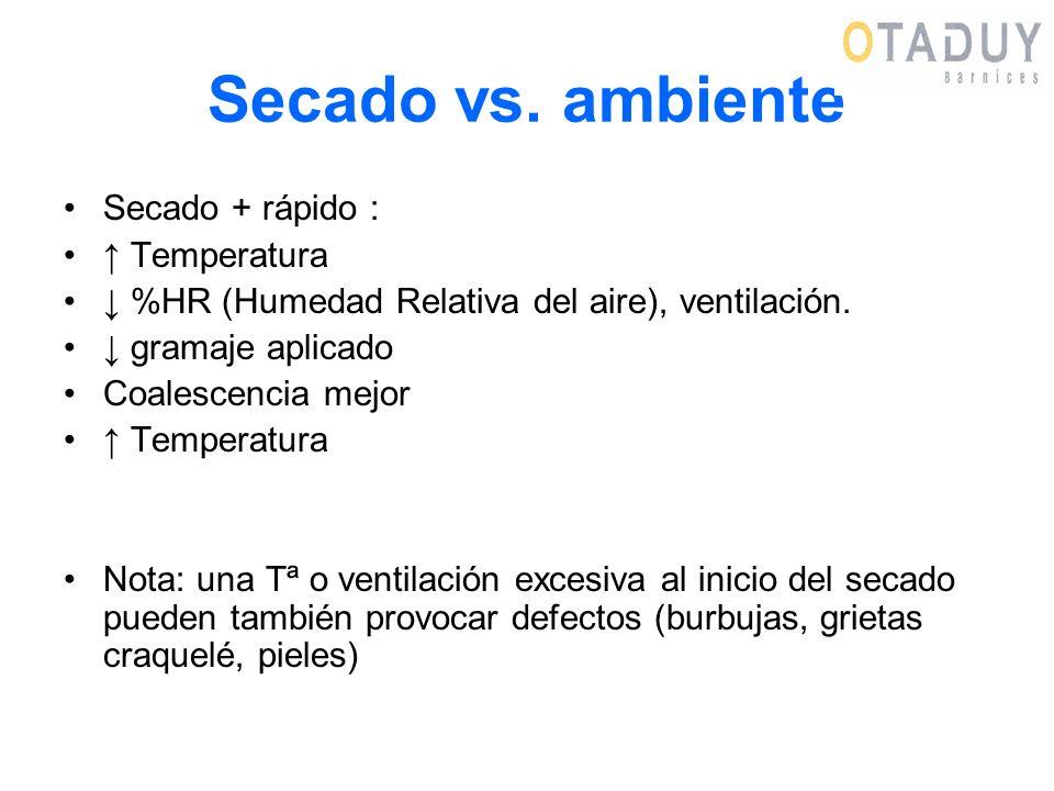 Secado vs. ambiente Secado + rápido : ↑ Temperatura