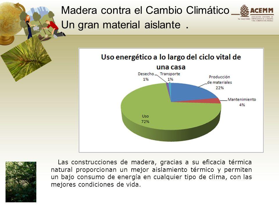 Madera contra el Cambio Climático Un gran material aislante .