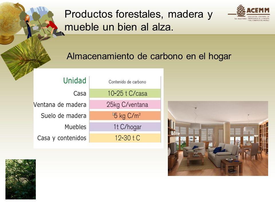 Productos forestales, madera y mueble un bien al alza.