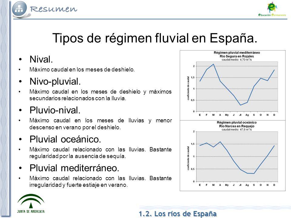 Tipos de régimen fluvial en España.