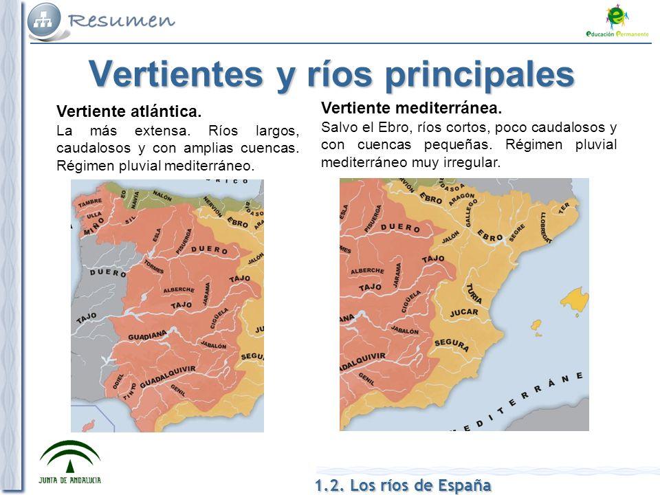 Vertientes y ríos principales