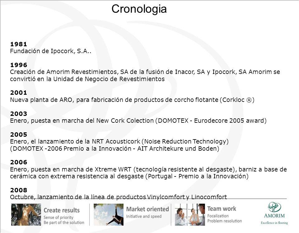 Cronologia 1981 Fundación de Ipocork, S.A.. 1996