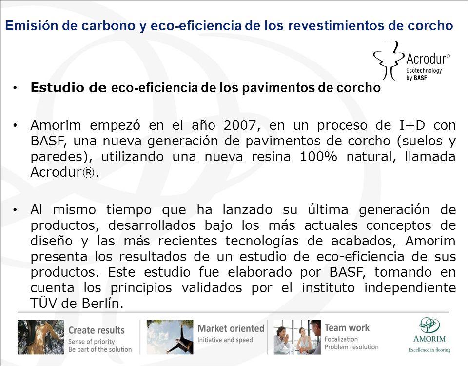 Emisión de carbono y eco-eficiencia de los revestimientos de corcho
