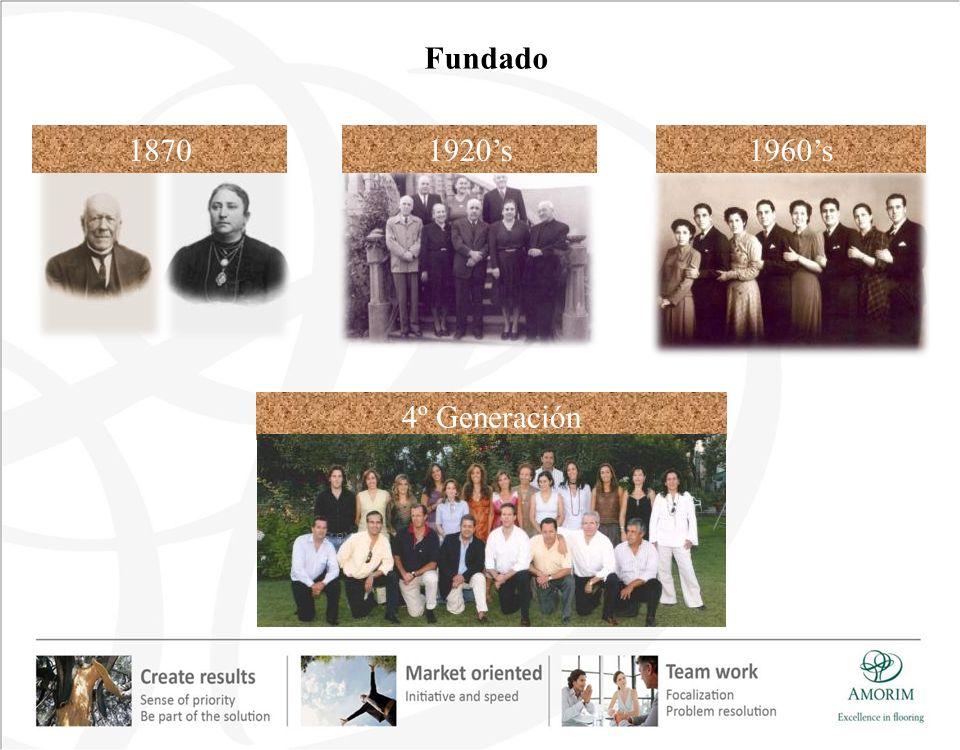 Fundado 1870 1920's 1960's 4º Generación