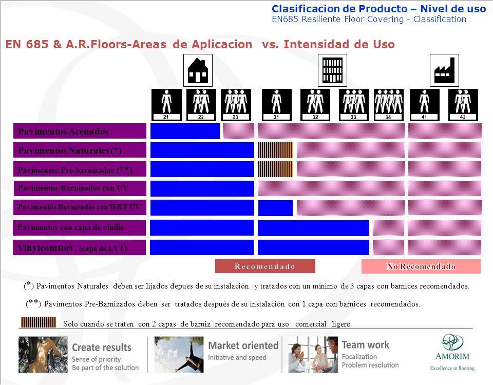 EN 685 & A.R.Floors-Areas de Aplicacion vs. Intensidad de Uso