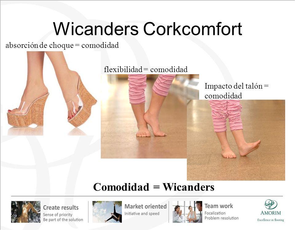 Wicanders Corkcomfort