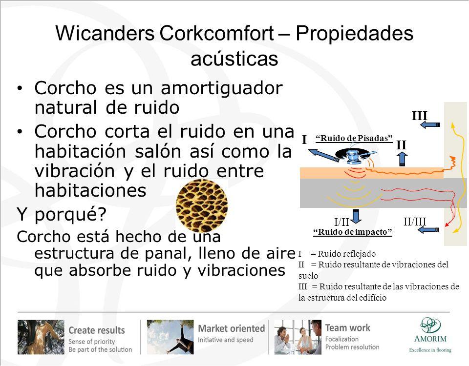 Wicanders Corkcomfort – Propiedades acústicas