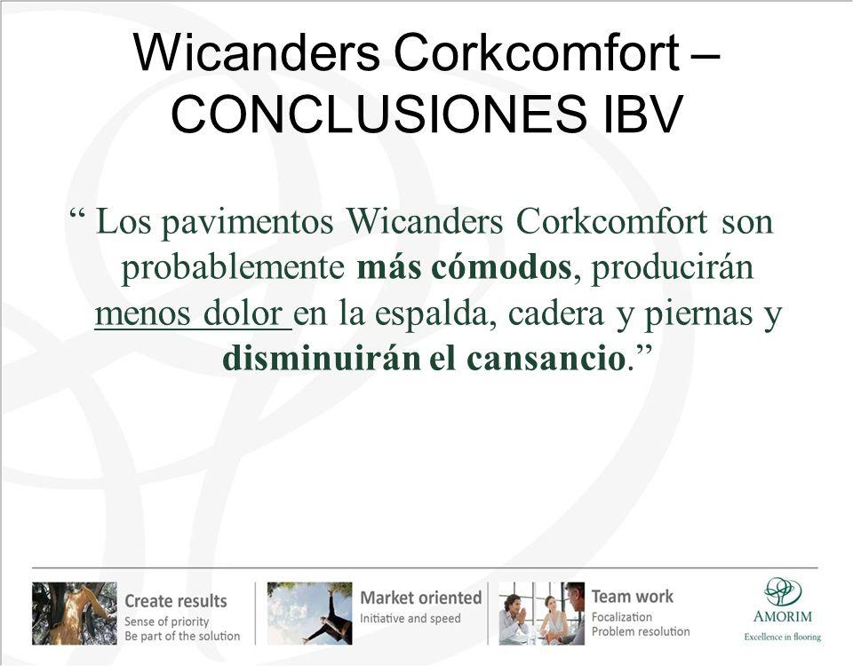 Wicanders Corkcomfort – CONCLUSIONES IBV