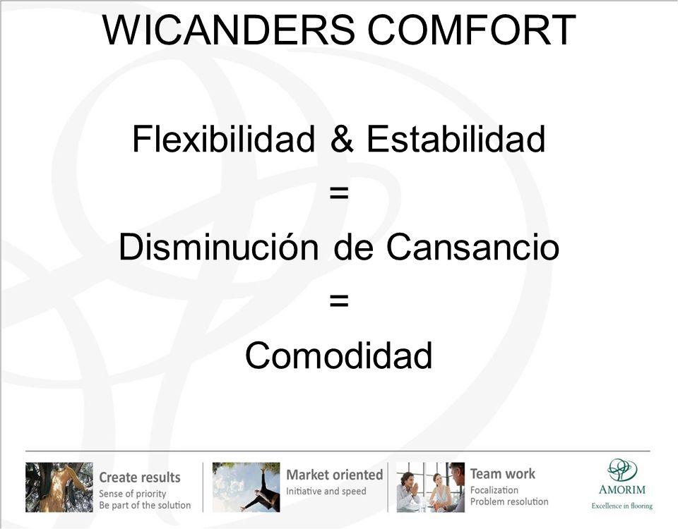 Flexibilidad & Estabilidad = Disminución de Cansancio Comodidad