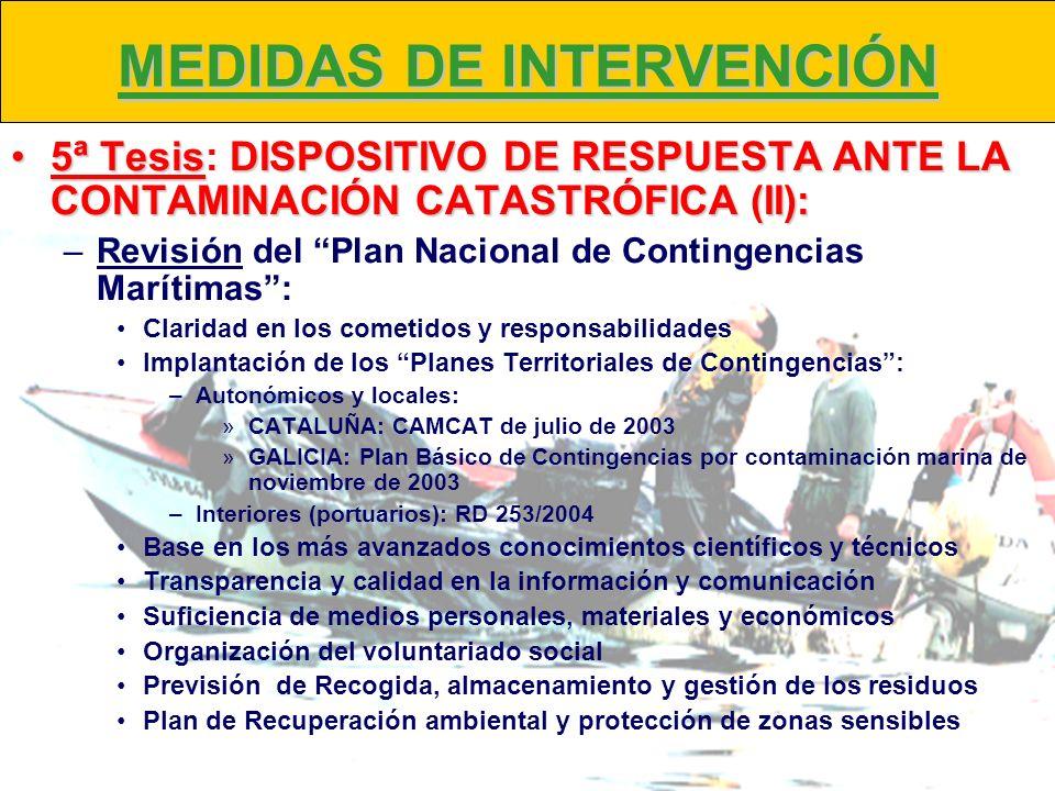 MEDIDAS DE INTERVENCIÓN