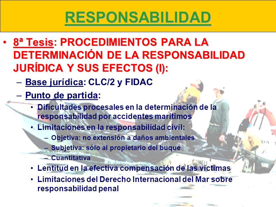 RESPONSABILIDAD 8ª Tesis: PROCEDIMIENTOS PARA LA DETERMINACIÓN DE LA RESPONSABILIDAD JURÍDICA Y SUS EFECTOS (I):