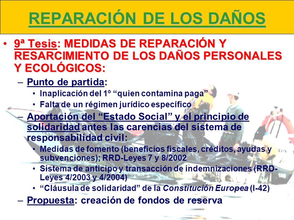 REPARACIÓN DE LOS DAÑOS