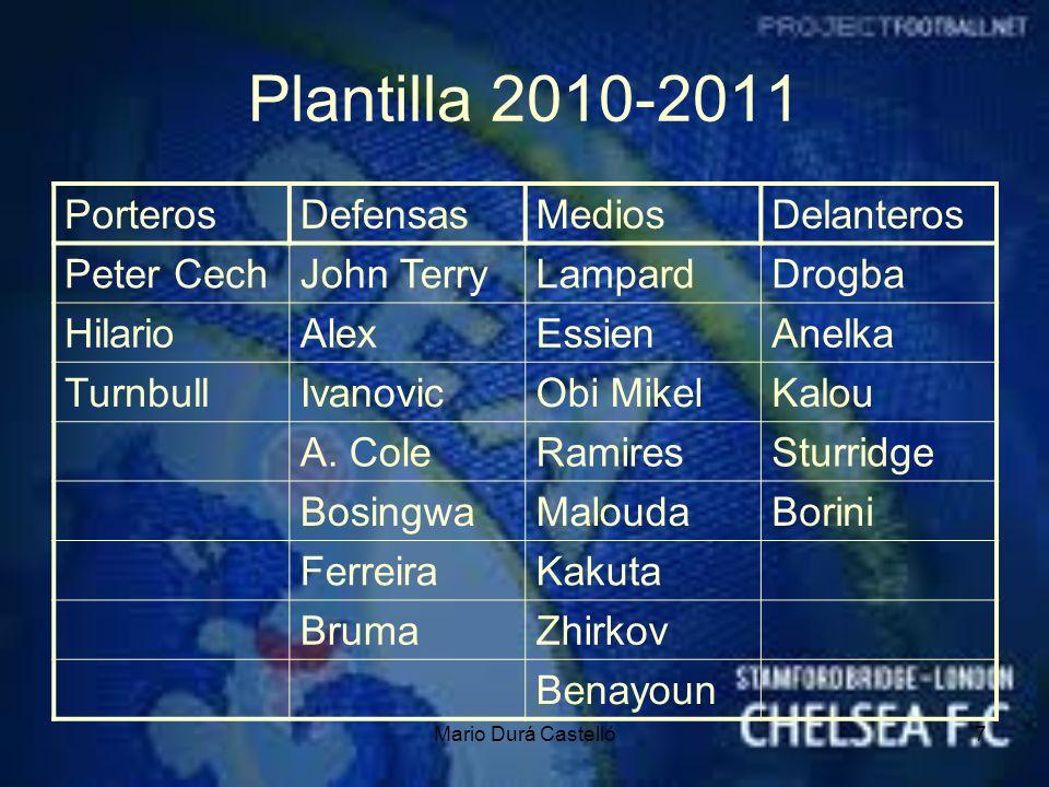 Plantilla 2010-2011 Porteros Defensas Medios Delanteros Peter Cech
