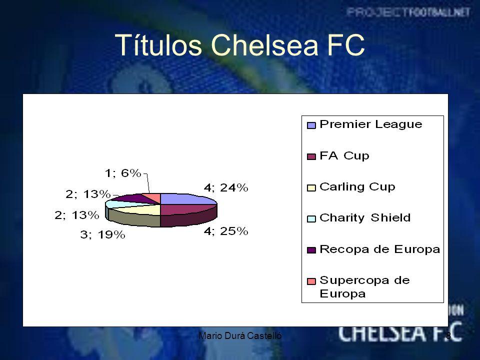 Títulos Chelsea FC Mario Durá Castelló