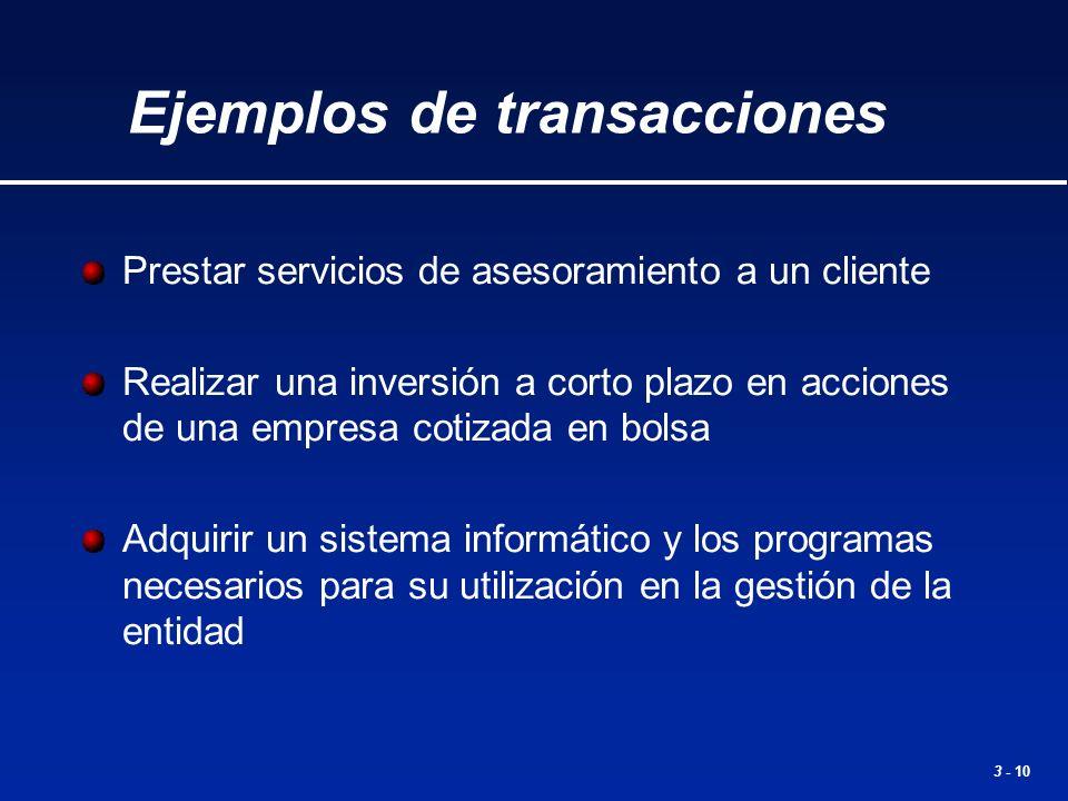 Ejemplos de transacciones