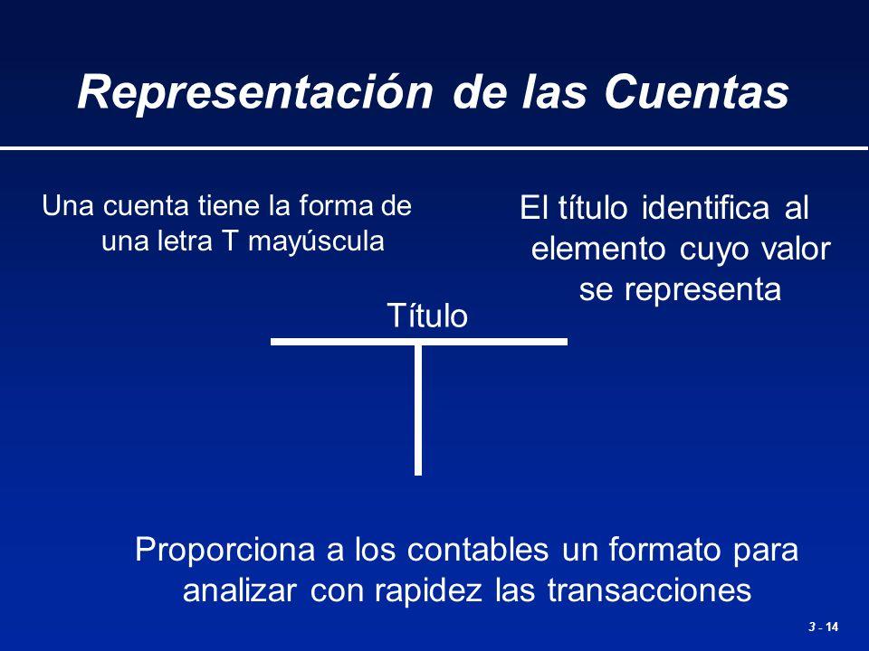 Representación de las Cuentas