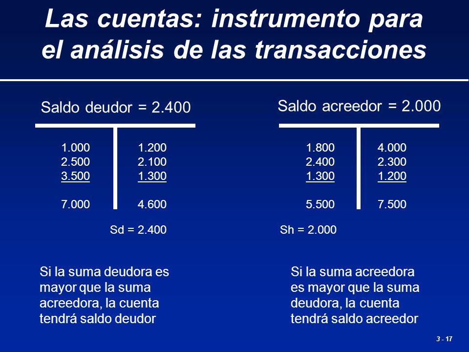 Las cuentas: instrumento para el análisis de las transacciones