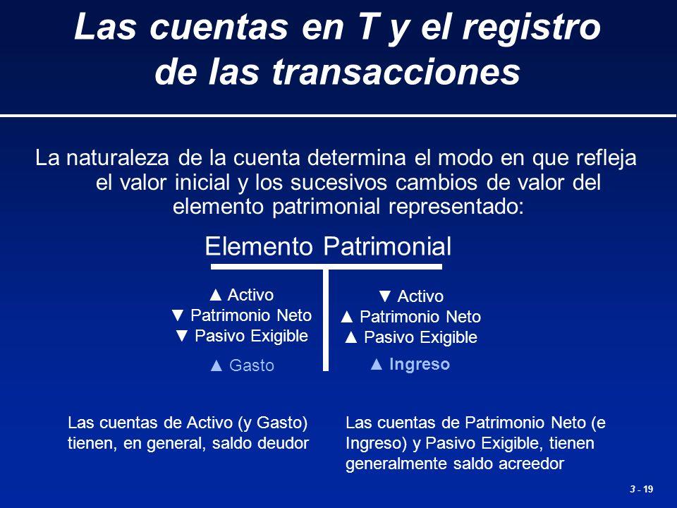 Las cuentas en T y el registro de las transacciones