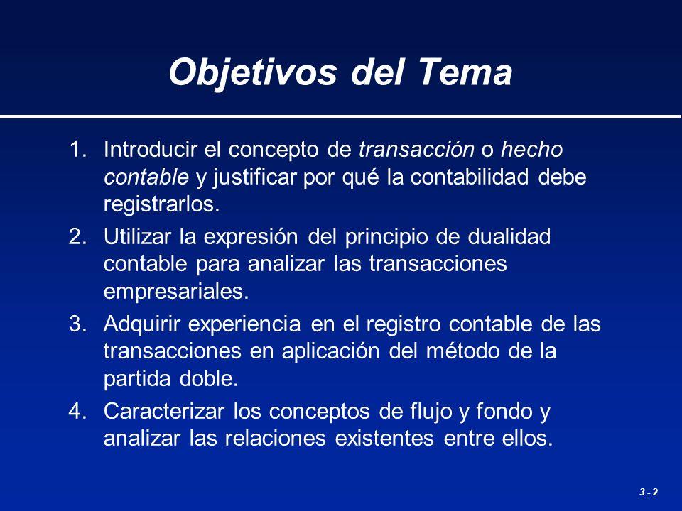 Objetivos del Tema1. Introducir el concepto de transacción o hecho contable y justificar por qué la contabilidad debe registrarlos.
