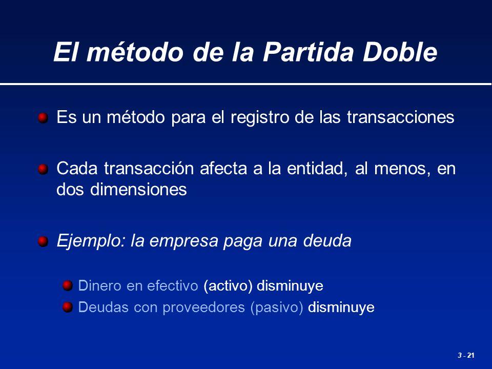 El método de la Partida Doble