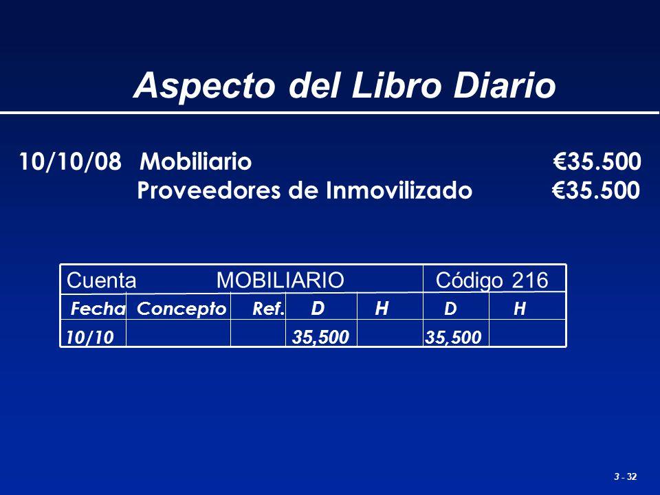 Instrumentos contables ppt descargar - Proveedores de mobiliario ...