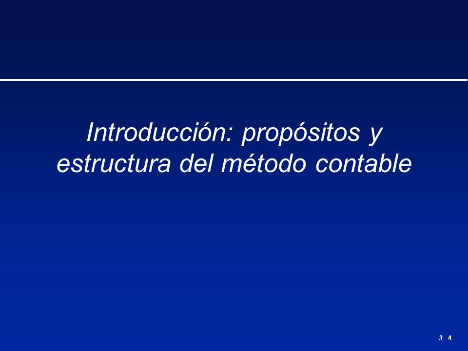 Introducción: propósitos y estructura del método contable