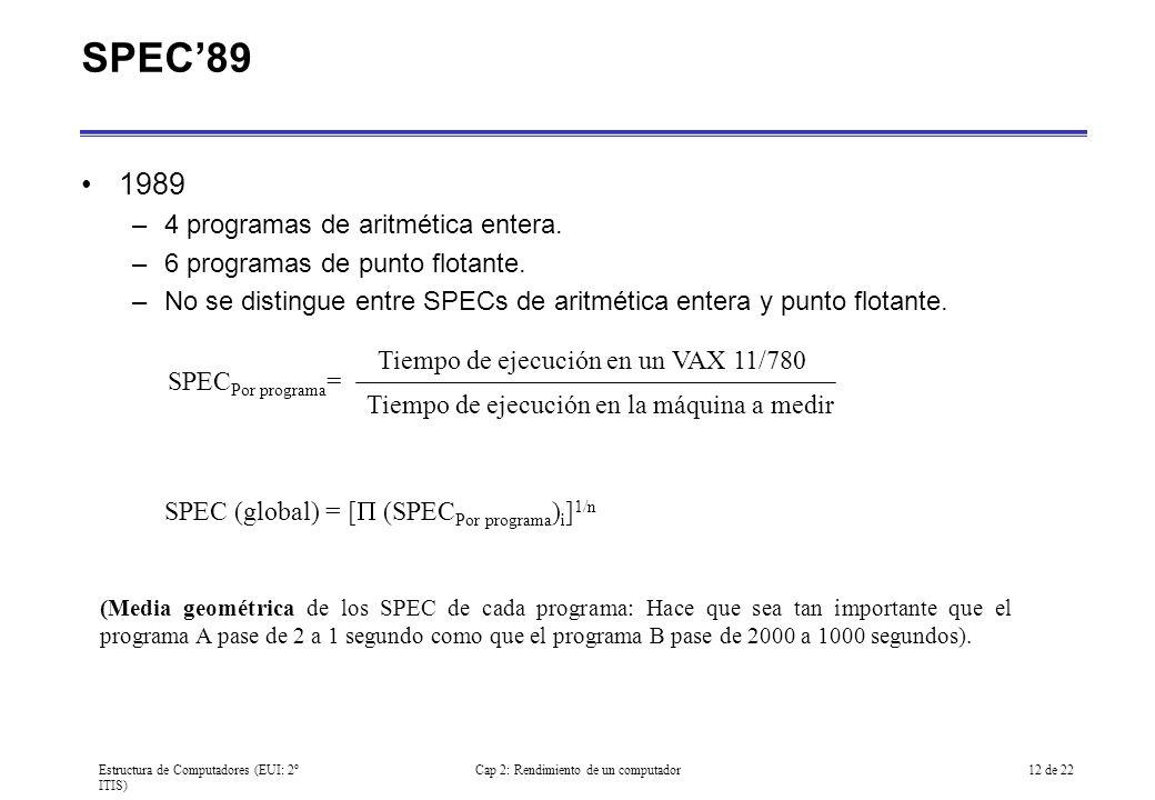 SPEC'89 1989 4 programas de aritmética entera.