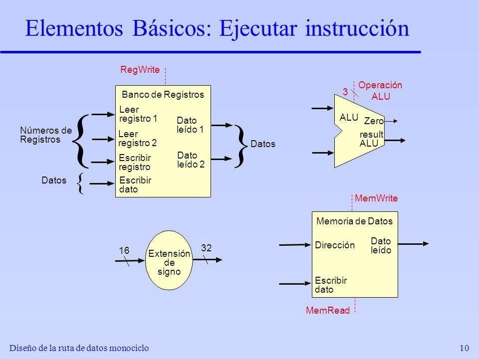 Elementos Básicos: Ejecutar instrucción