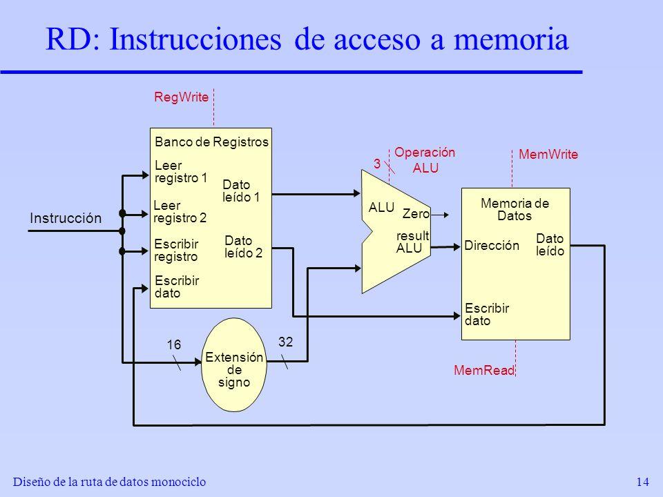 RD: Instrucciones de acceso a memoria