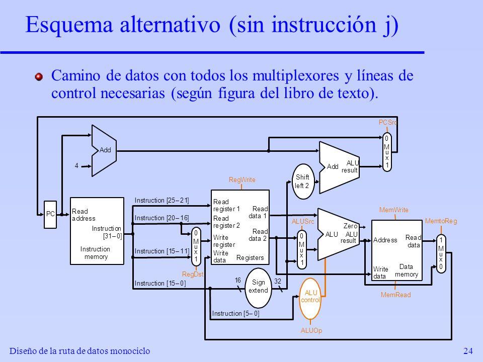 Esquema alternativo (sin instrucción j)