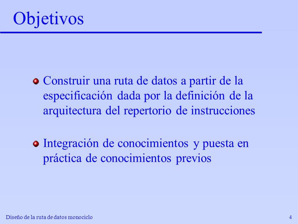 Objetivos Construir una ruta de datos a partir de la especificación dada por la definición de la arquitectura del repertorio de instrucciones.