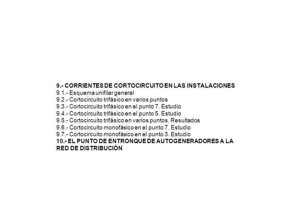 9. - CORRIENTES DE CORTOCIRCUITO EN LAS INSTALACIONES 9. 1