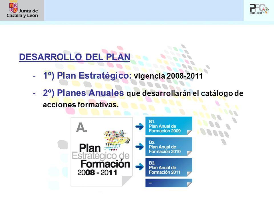 DESARROLLO DEL PLAN 1º) Plan Estratégico: vigencia 2008-2011.