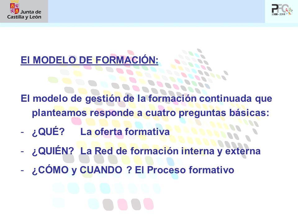 El MODELO DE FORMACIÓN: