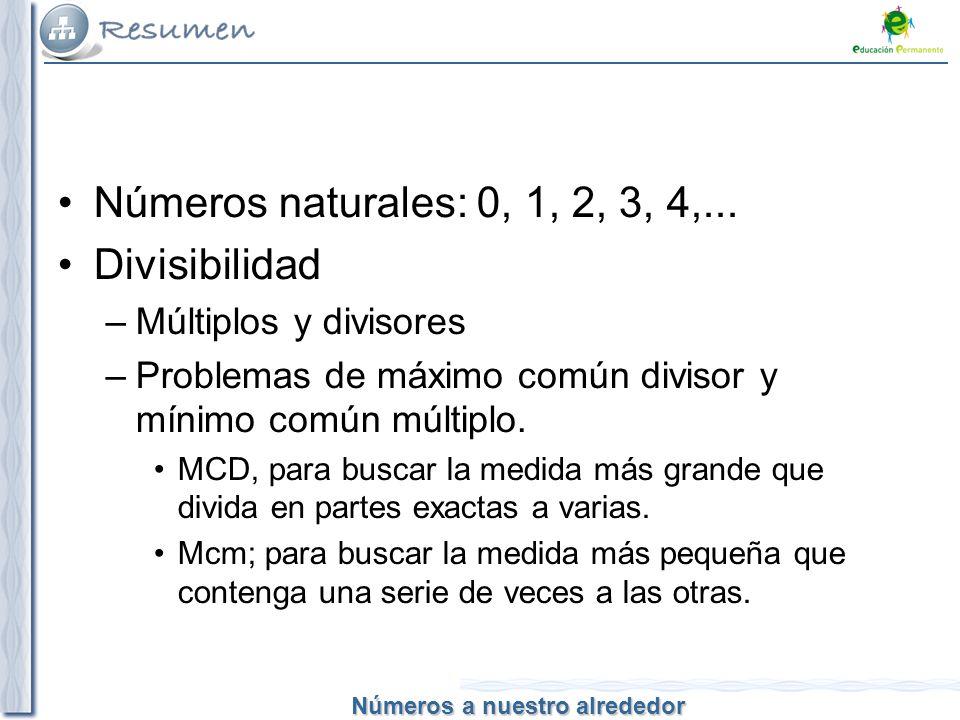 Números naturales: 0, 1, 2, 3, 4,... Divisibilidad