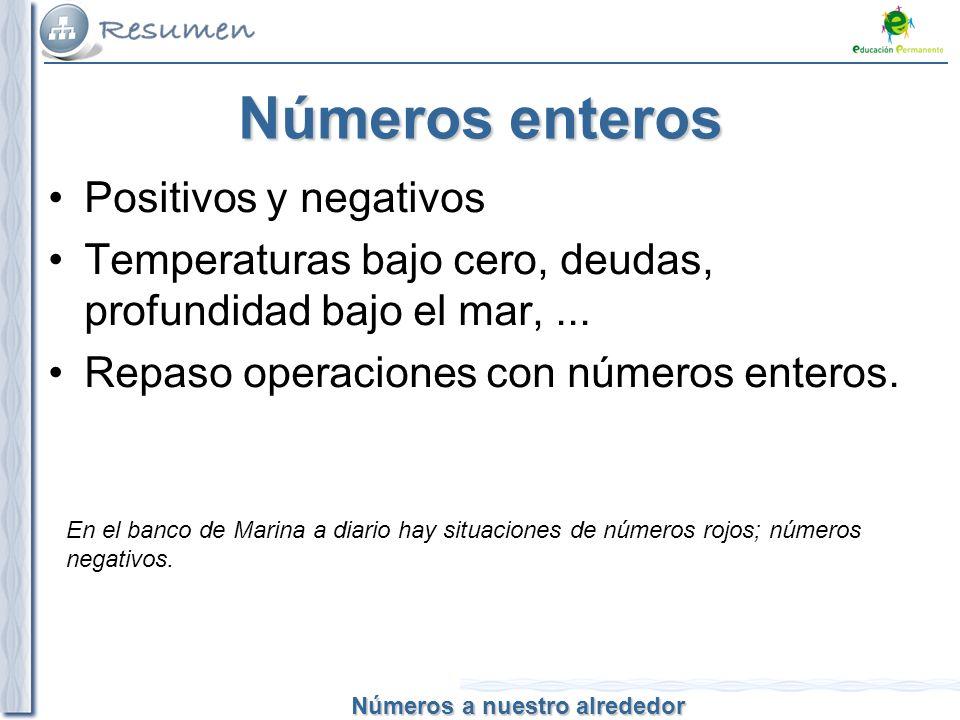 Números enteros Positivos y negativos