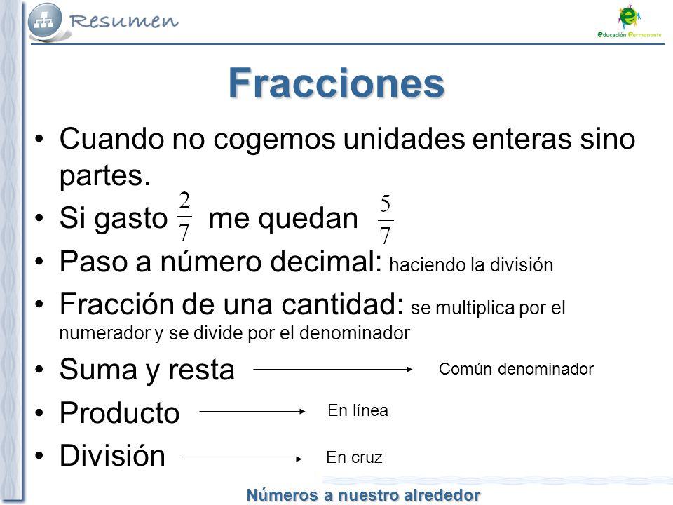 Fracciones Cuando no cogemos unidades enteras sino partes.